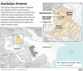 In Azerbaijan-Armenia conflict, a small mountain outpost can make big difference